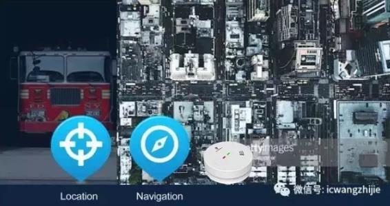 赛特威尔LoRa智能无线烟感助力智慧消防建设