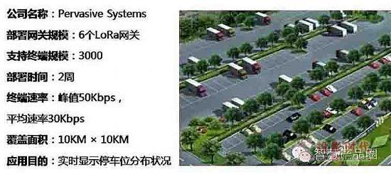 LoRa,物联网创新应用中的新宠!——记飞利信加入中国LoRa应用联盟